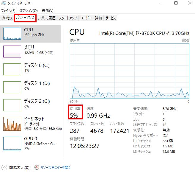 CPU使用率 調べ方