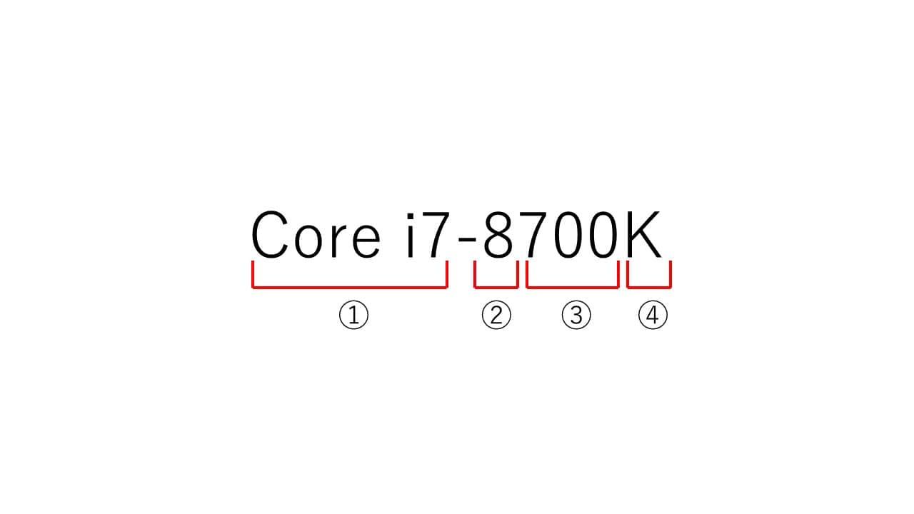 CPU 製品名 見方