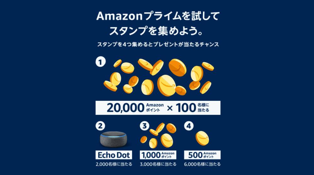 プライムデースタンプラリーは4つのスタンプを集めることでAmazonポイント20000円分などの景品が貰える